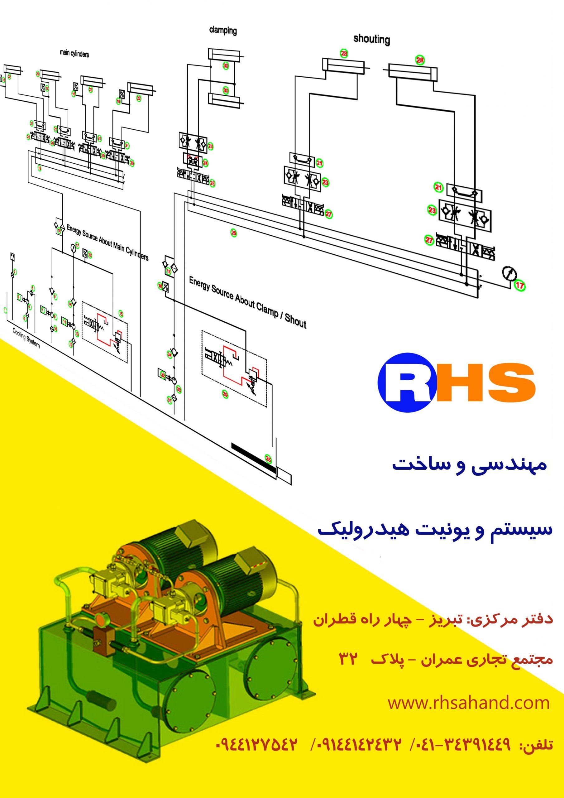 پاوریونیت هیدرولیک - شرکت RHS